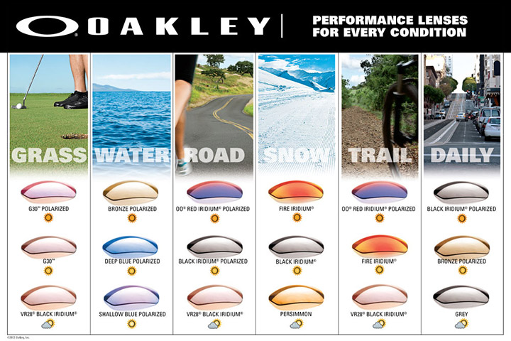Oakley Sunglasses Lens Colors