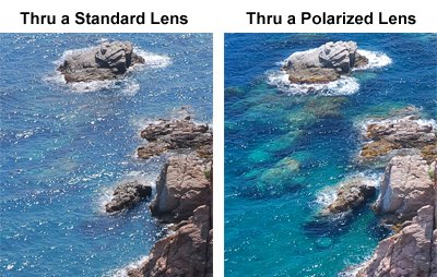 Polarized Sunglasses on Water